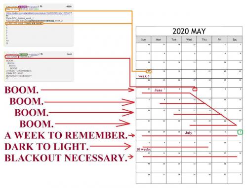 calendrier de juillet 2020.png