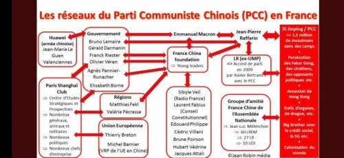 réseaux du pcc en France.jpg